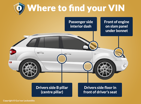 Where to find your VIN